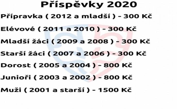 Informace k příspěvkům za sezónu 2020/2021